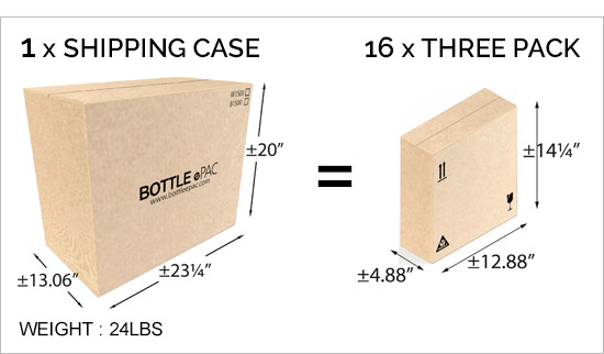 shipping-case-three-pack